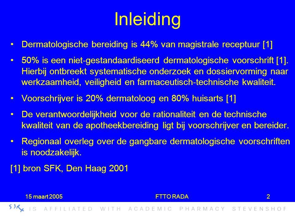 Inleiding Dermatologische bereiding is 44% van magistrale receptuur [1]